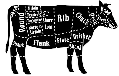 Shop Our Beef Products